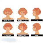 ¿Cuáles son los diferentes dolores de cabeza: imágenes, síntomas y tratamiento?