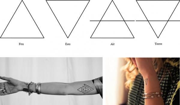 ¿Cuál es el significado del tatuaje del triángulo? ¿Cuál es el significado del tatuaje del triángulo?